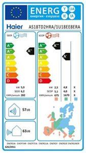 Split Klimaanlage - EEK