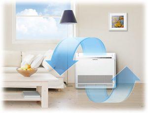 Split Klimaanlage - Truhengeraet